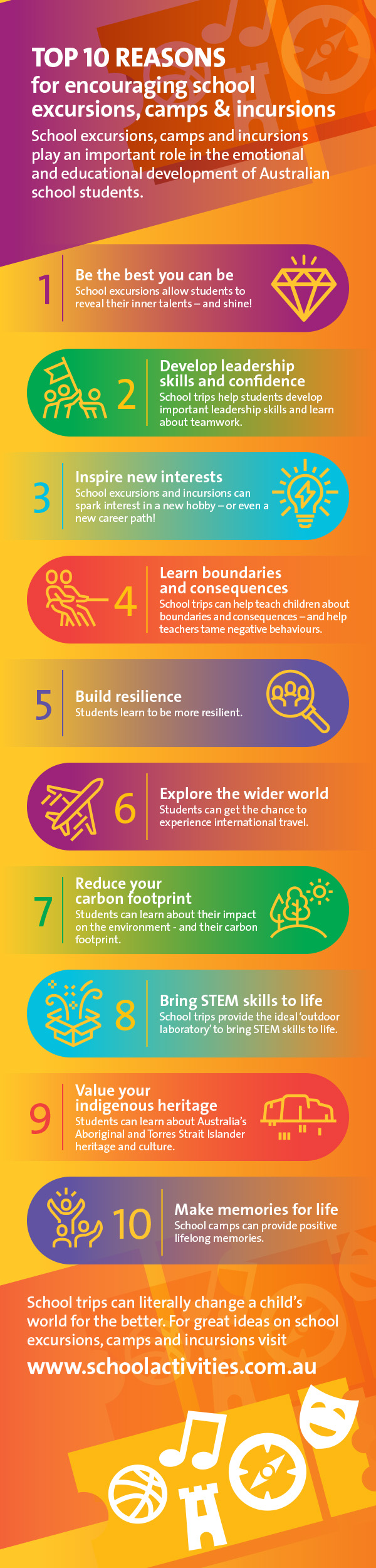 Infographic - Top Ten Reasons for Encouraging School Excursions, Camps and Incursions